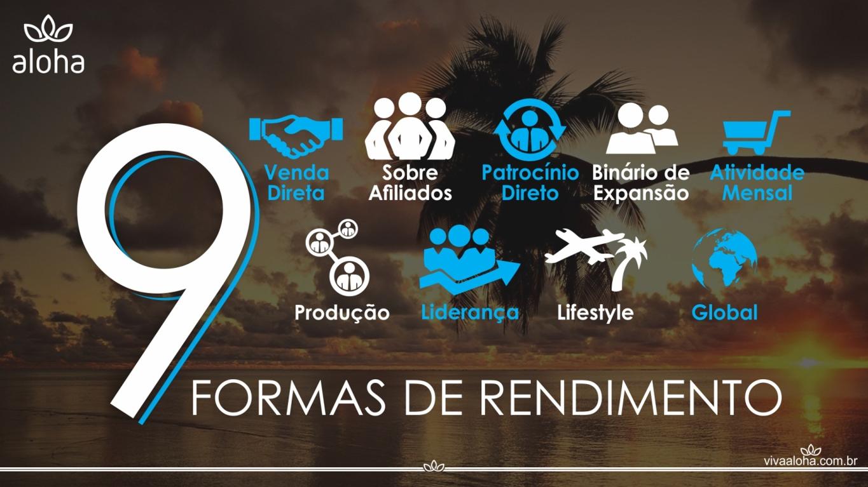 São 9 Formas Para Ganhar Dinheiro com a Aloha Life